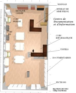 Plan du CDI