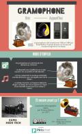 Mode d'emploi Gramophone