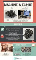 Mode d'emploi Machine à écrire