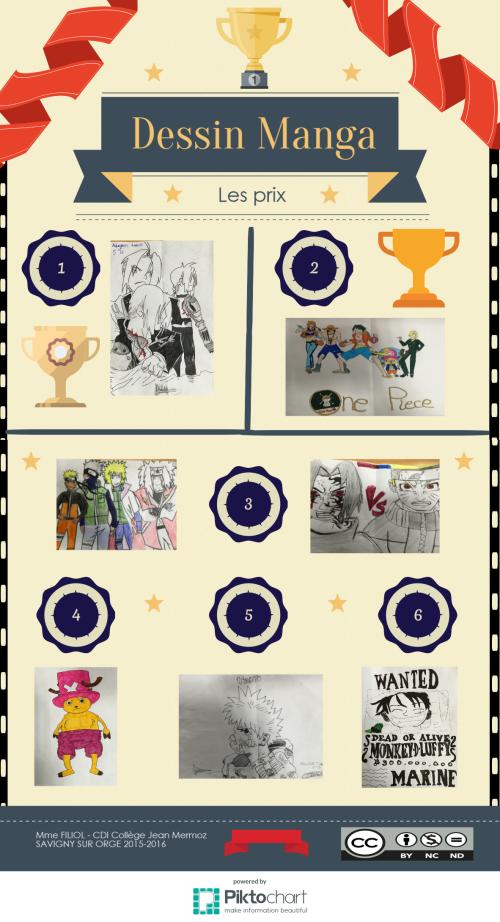 concours-dessin-manga