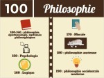 signaletique-philosophie