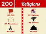 signaletique-religion