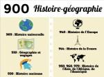 signaletique-histoire-geo