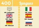 signaletique-langues