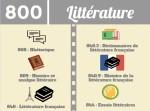 signaletique-litterature