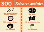 signaletique-sciences-sociales